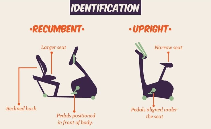 Difference between Recumbent & upright Bikes
