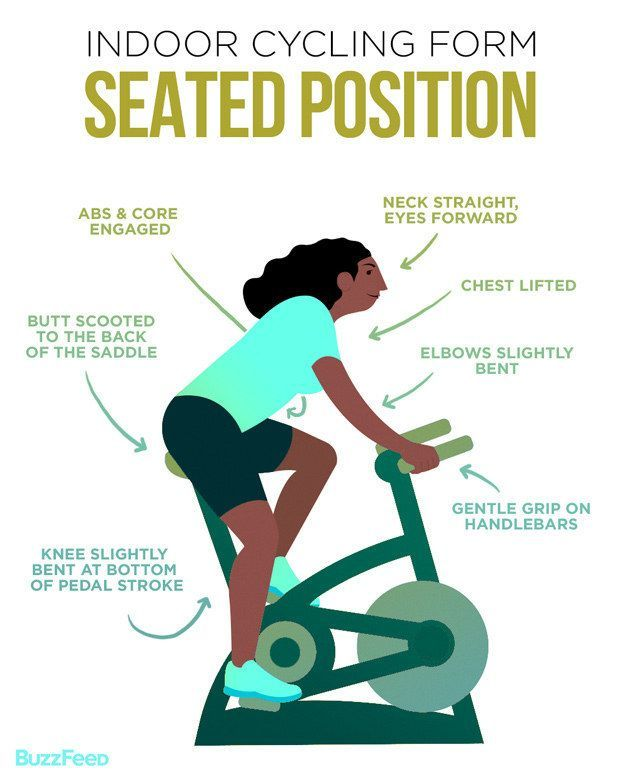 Seated Position of Upright Bike